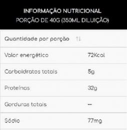 Isobolic Refil (1,8kg) - TABELA NUTRICIONAL